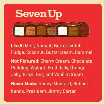 seven-up-bar